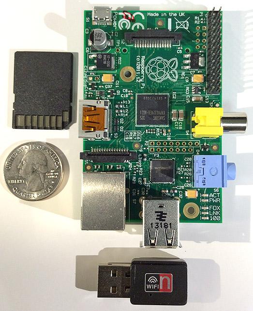 Raspberry Pi Camera to SecuritySpy | The Ben Software Blog