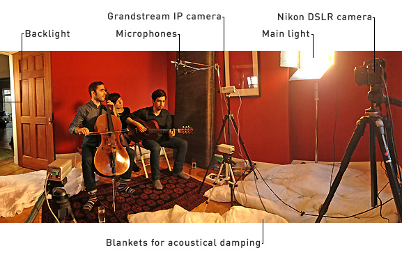 CaptureSync Trio Recording Setup